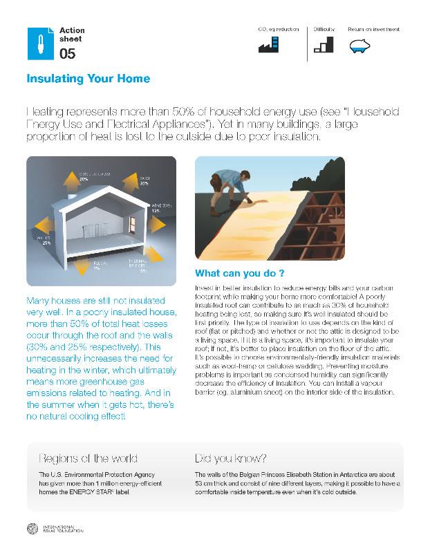 Fiche action energie l isolation de votre habitation teaching dossier ed - Perte d energie maison ...